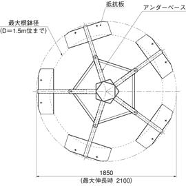 HOU-L1 / アンダーサポート