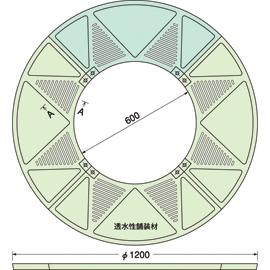 TG-M-1260FAV / ルーツグレート(根囲い保護)