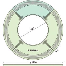 TG-M-1260FDV2 / ルーツグレート(根囲い保護)