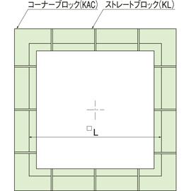 コンクリートブロック受枠角シリーズ用 / コンクリートブロック受枠