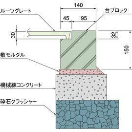 コンクリートブロック受枠施工例 / コンクリートブロック受枠