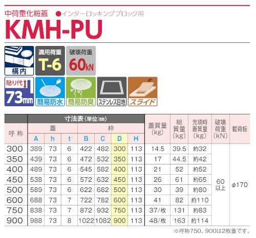 KMH-PU / 化粧蓋
