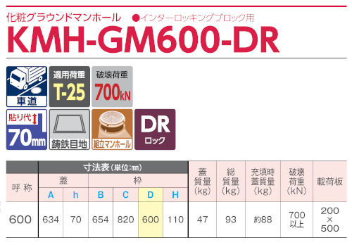 KMH-GM600-DR / 化粧蓋