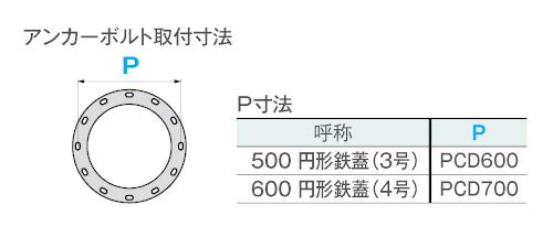 円形3号・円形4号鉄蓋 / 上水道用蓋