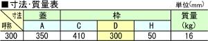 HMA-S-P300(MHA-P300) / 上水道用蓋