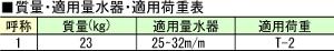 MBC-1 / 上・下水道用蓋
