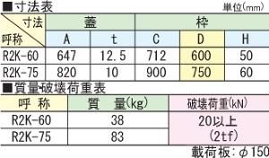 R2K / 電設用ハンドホール鉄蓋