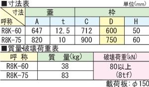 R8K / 電設用ハンドホール鉄蓋