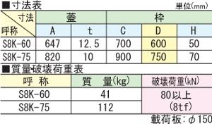 S8K / 電設用ハンドホール鉄蓋