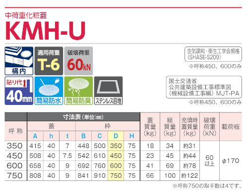 KMH-U / 化粧蓋