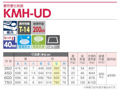 KMH-UD / 化粧蓋