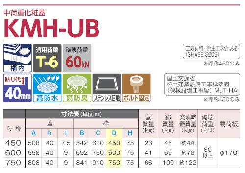 KMH-UB / 化粧蓋
