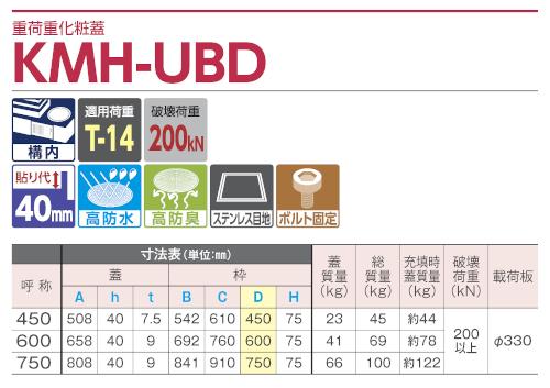 KMH-UBD / 化粧蓋