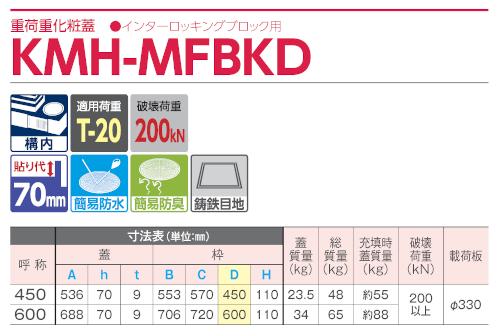 KMH-MFBKD / 化粧蓋