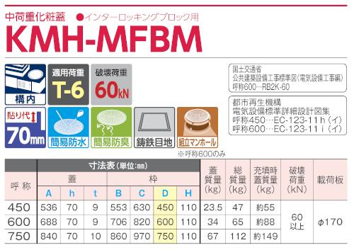 KMH-MFBM(RB2K-60) / 電設用ハンドホール鉄蓋
