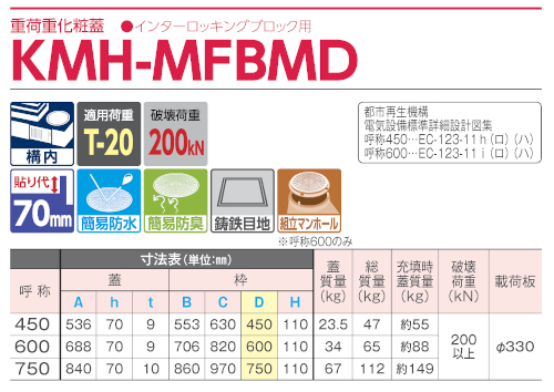 KMH-MFBMD / 化粧蓋