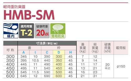 HMB-SM / 防臭蓋