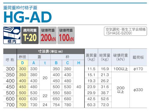 HG-AD / 鋳鉄製グレーチング