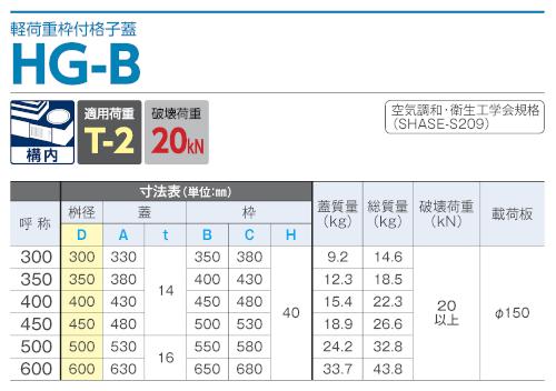 HG-B / 鋳鉄製グレーチング