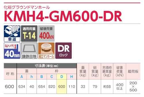 KMH4-GM600-DR / 化粧蓋