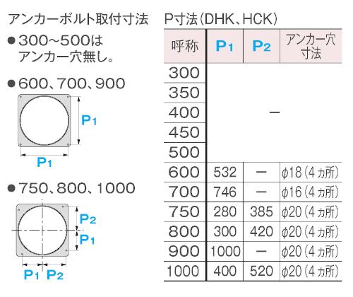DHK / 防臭蓋