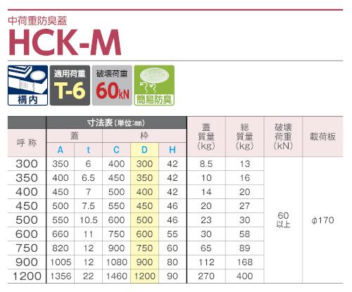 HCK-M / 防臭蓋