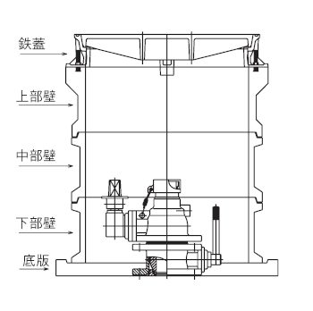 角形1号・角形2号用レジンコンクリート桝 / 上水道用製品