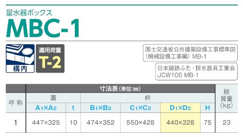 MBC-1 / 上水道用蓋